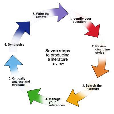 How to write a literary essay ppt